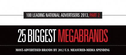 25BiggestMegabrands cover2