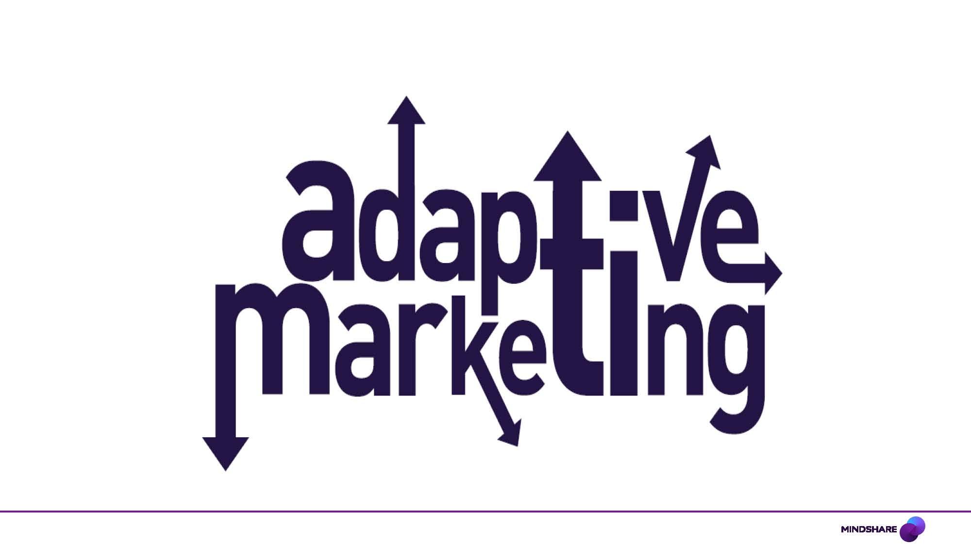 adaptive marketing mindshare
