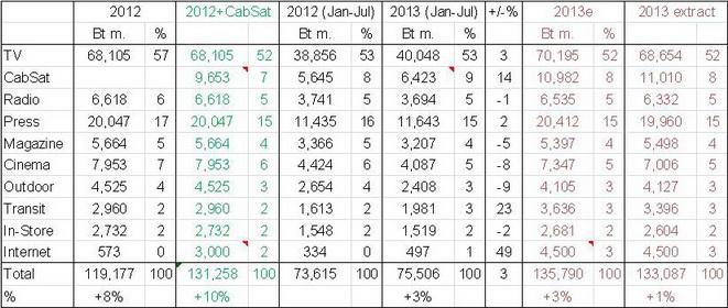 media report thailand 2013