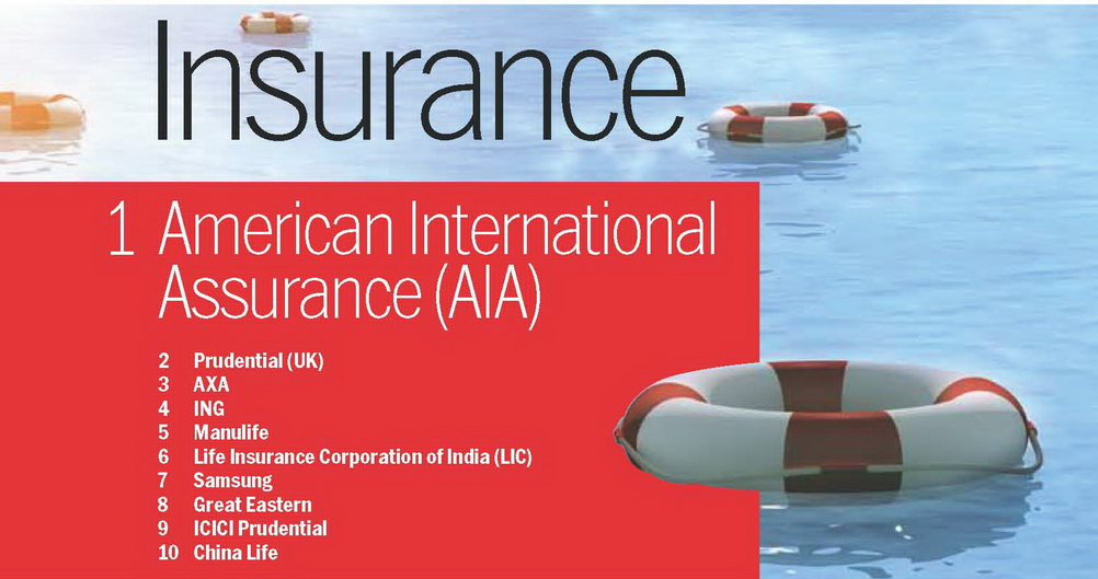 top 1000 brands asia insurance