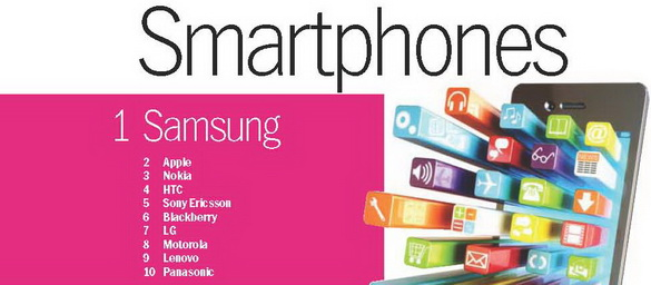 top 1000 brands asia smartphone