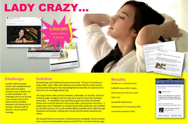 Lady Crazy