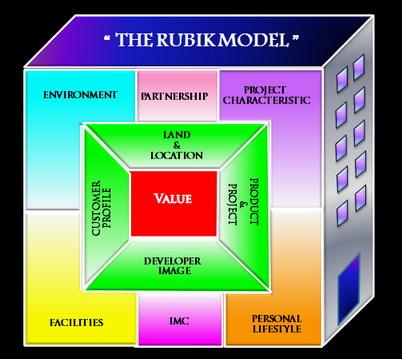 RUBIK Model conda