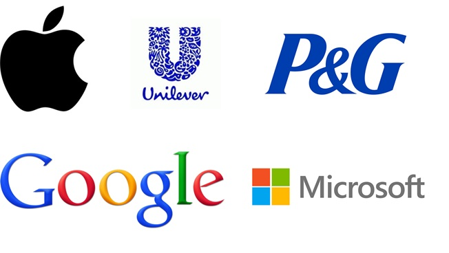 most desirable company