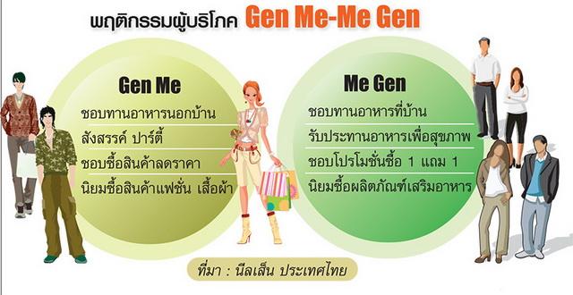 gen me Nielsen