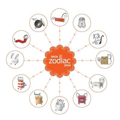 Ikea-zodiac