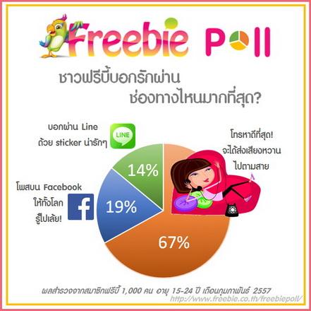 Freebie poll Valentine  media