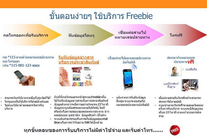 freebie process