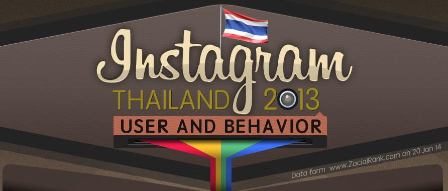 Instagram 2013 zocialrank