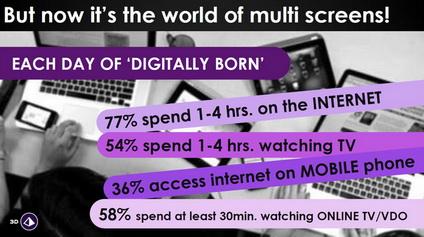 digital born activities with screen