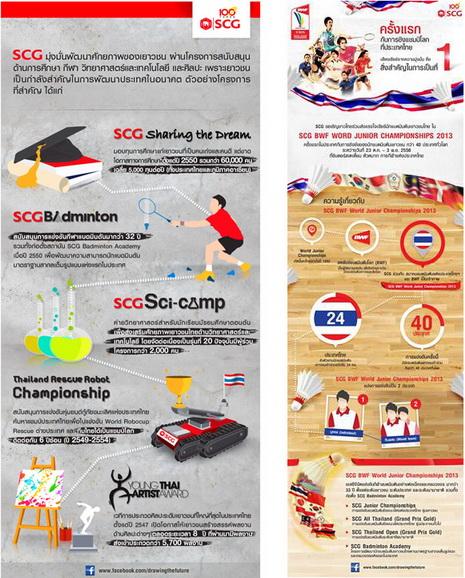 SCG3_infographic