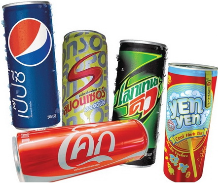 beverage drink market
