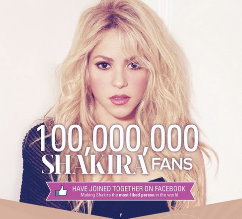 shakira most liked facebook