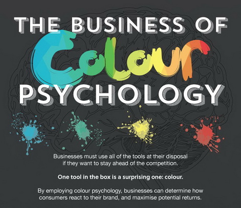color psychology brand sales