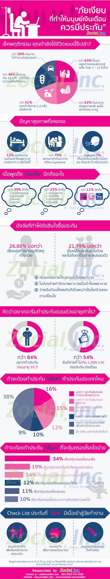 MT3_info