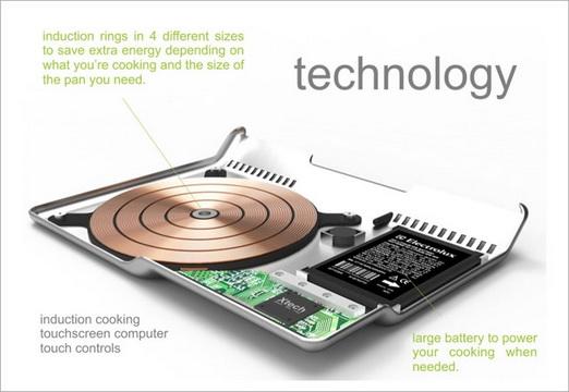 electrolux-cooking-laptop-2