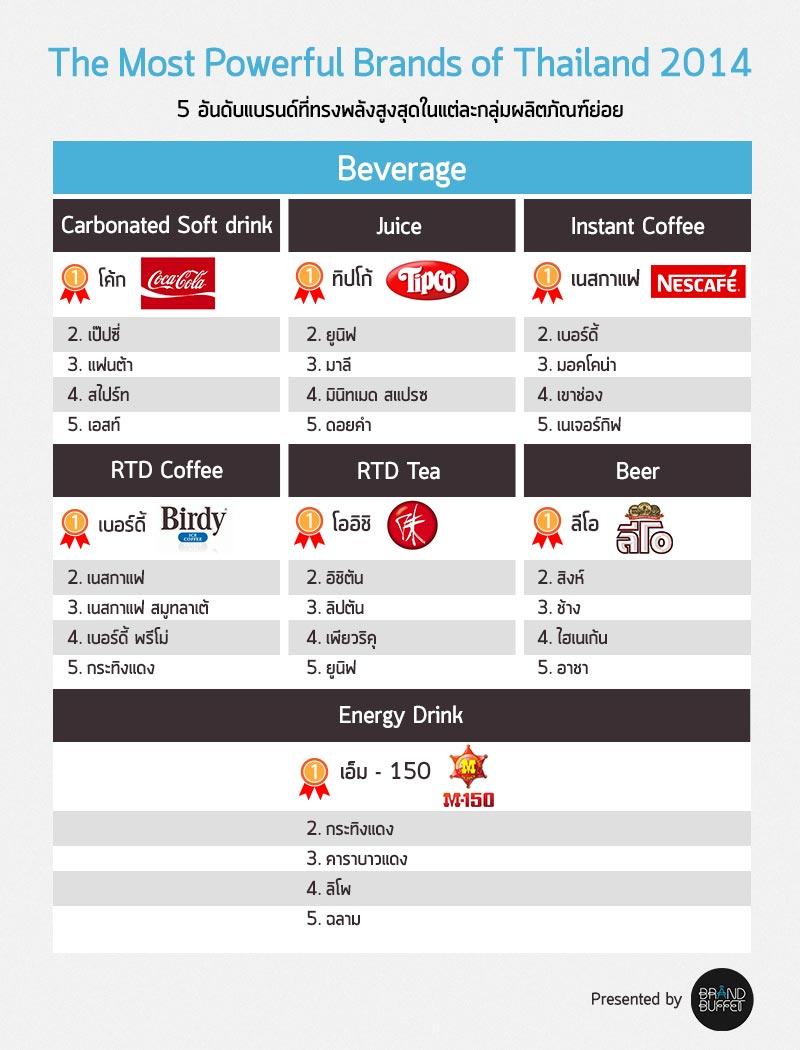 02_beverage copy