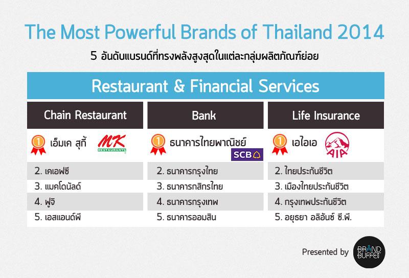 05_restaurant