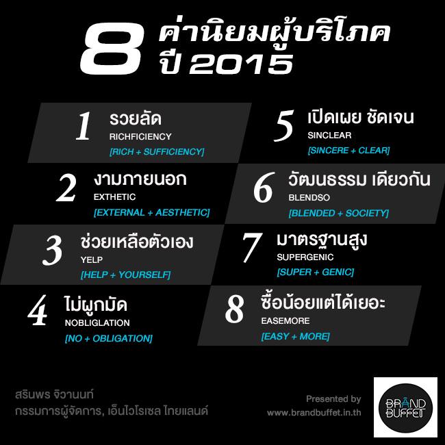 8-consumertrend2015