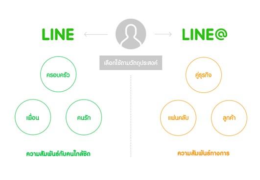 LINE _