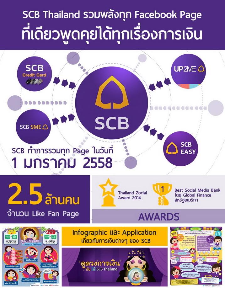 SCB_Inforgraphic_2.1 (12)