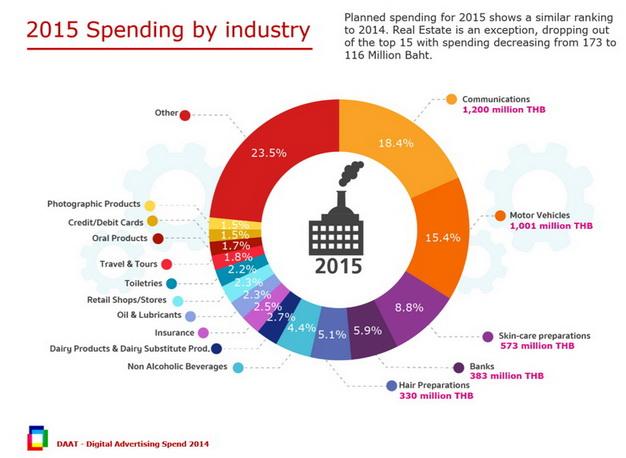 digital ad spending 2014 forecast