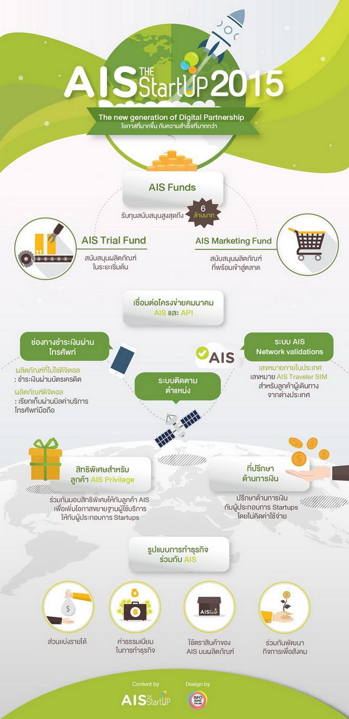 ais startup platform info PC mobile THAI