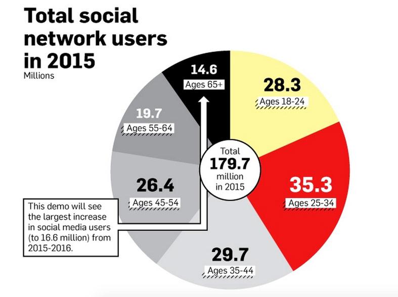 Header-SocialMediaUser