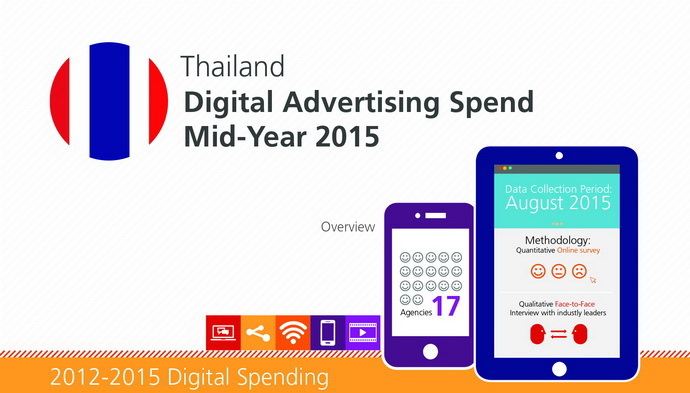 thailand digital ads spending 2015