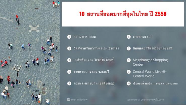 FB top place