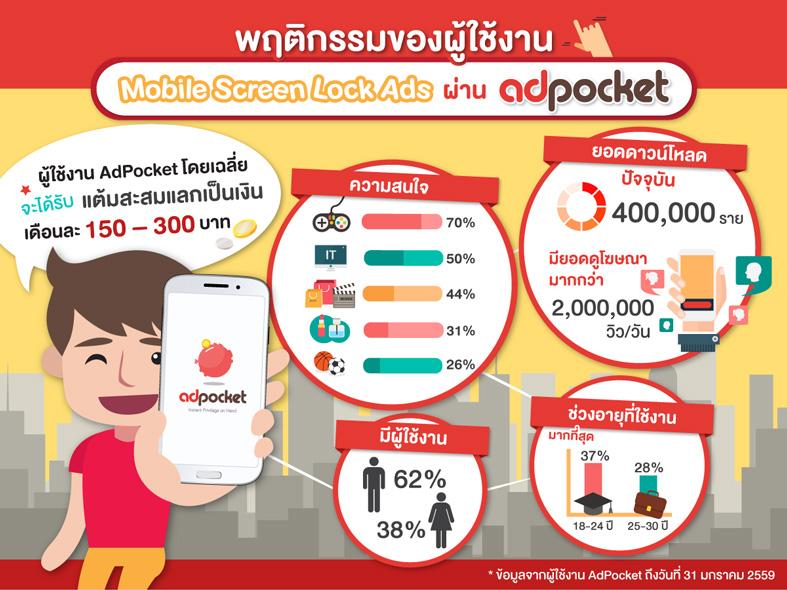 AdPocket_infographic