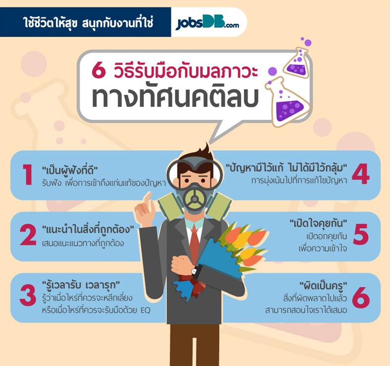 6-วิธีรับมือกับมลภาวะทางทัศนคติลบ
