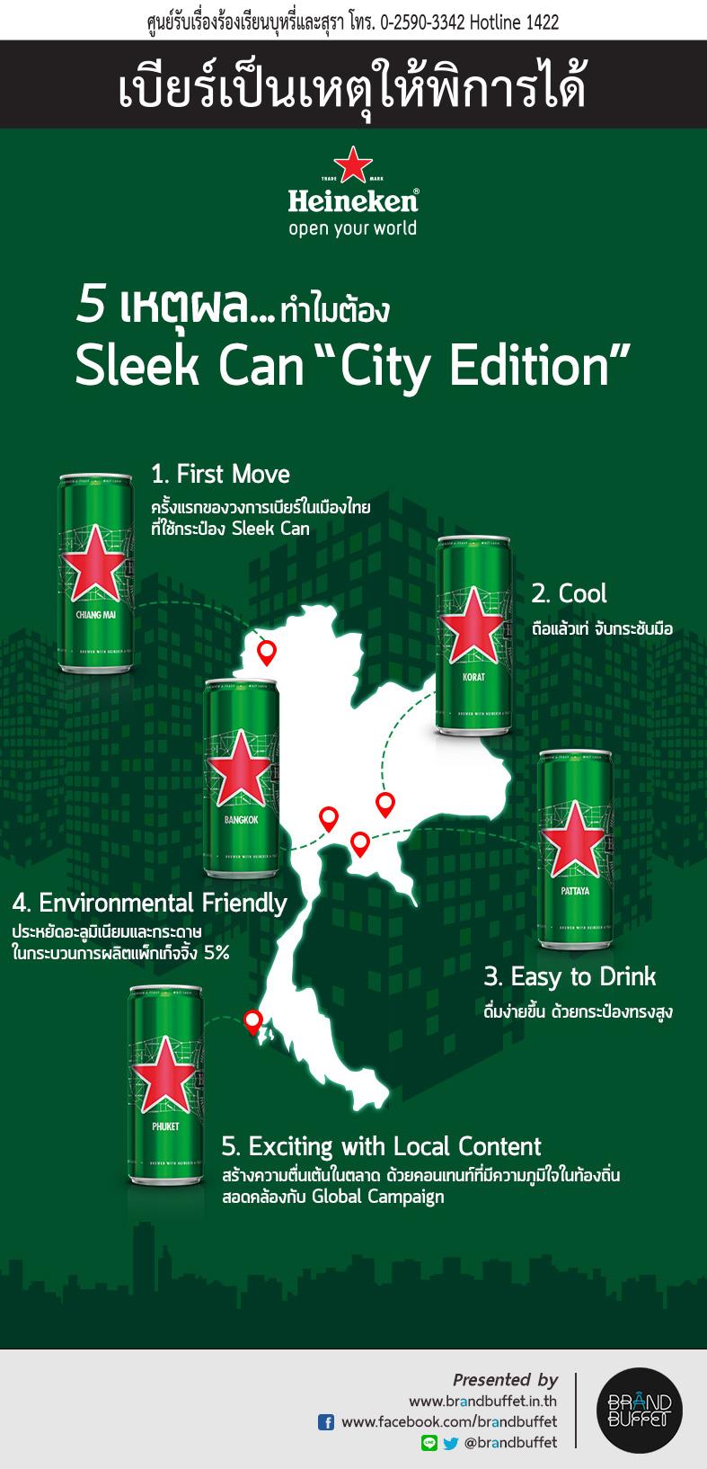 HeinekenSleekCan thailand