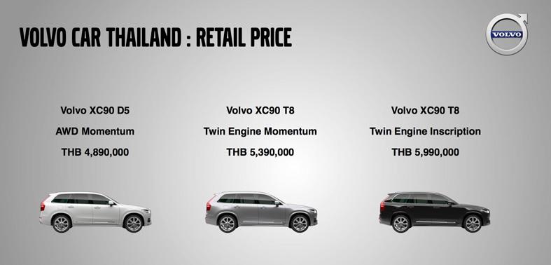 Volvo-SUV-Price