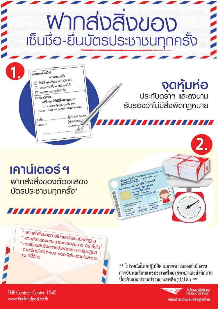 ไปรษณีย์ บัตรประชาชน