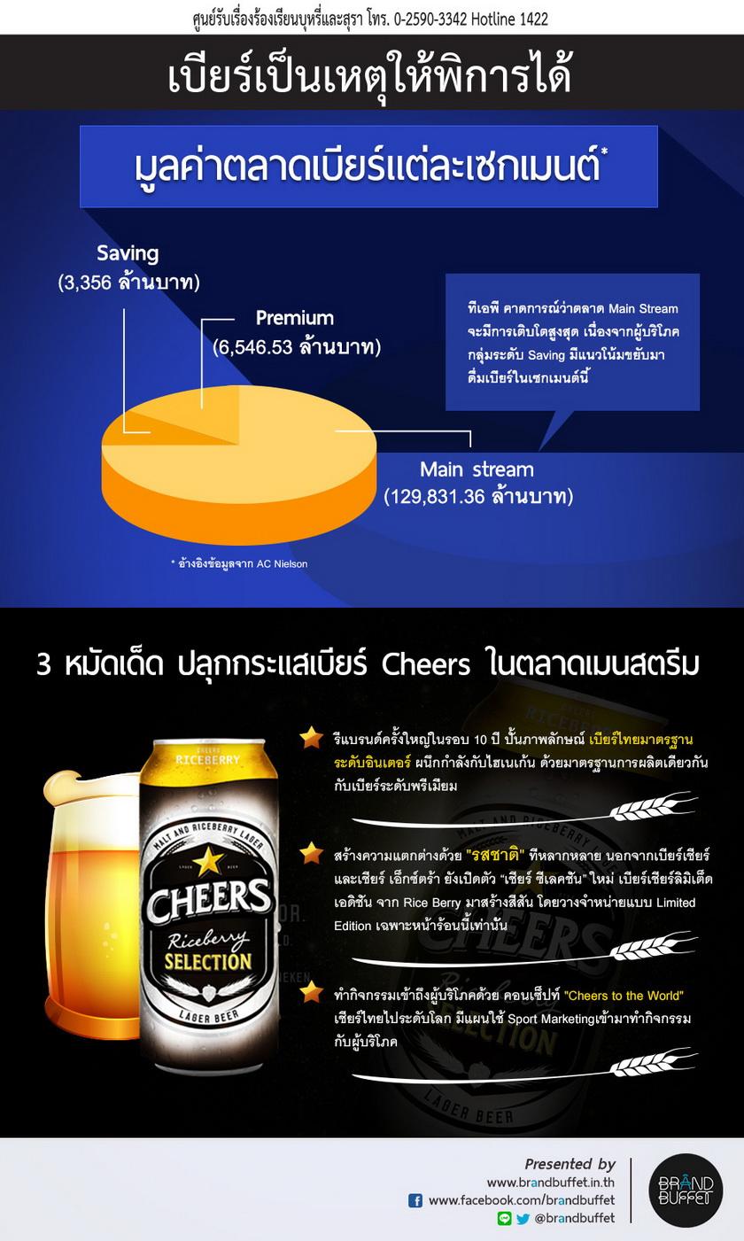 cheers beer rebranding 2016
