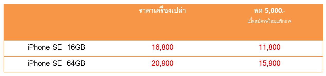 truemoveH iphone se pro price