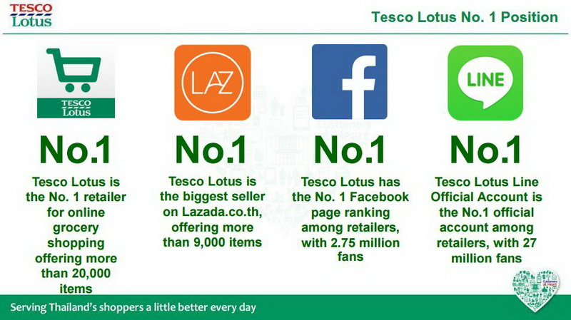 Resize Tesco Lotus Shop Online_03