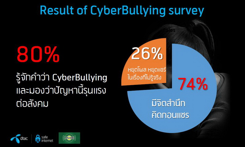 Resize dtac stop cyberbullying day6