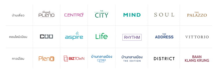 subbrands logo AP