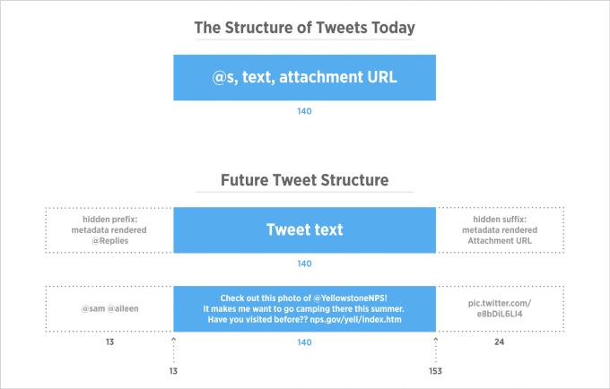 tweetstructure1