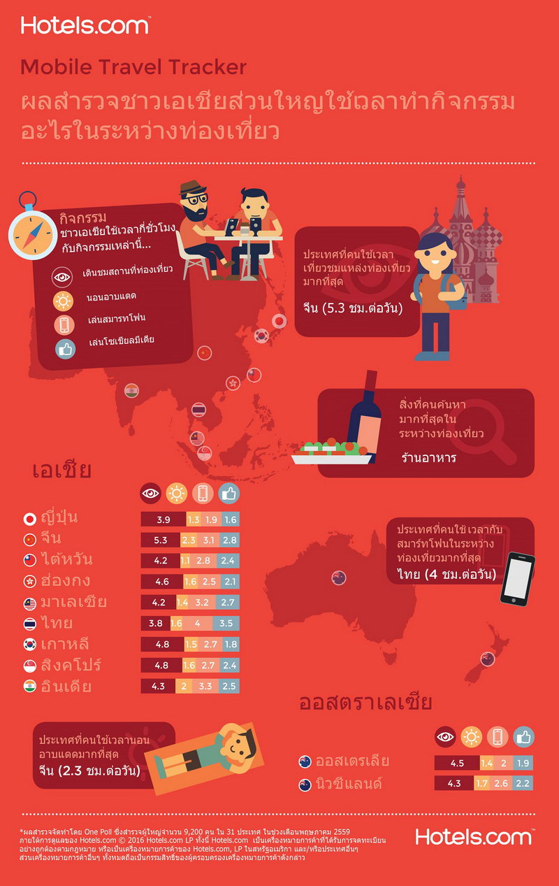 Resize TH_travel tracker_Infographic_01