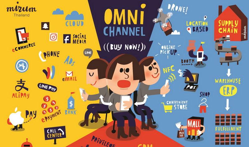 omnichannel-by-Mirum Thailand re