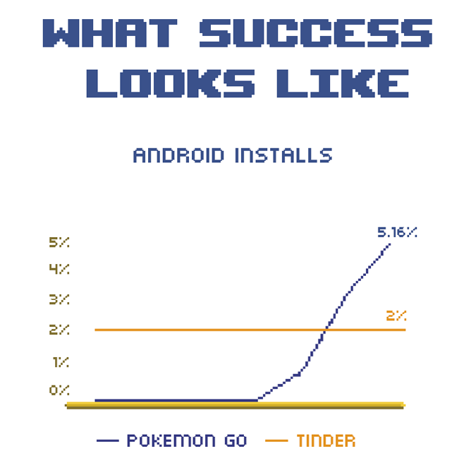 why-pokemon-go-popular-8