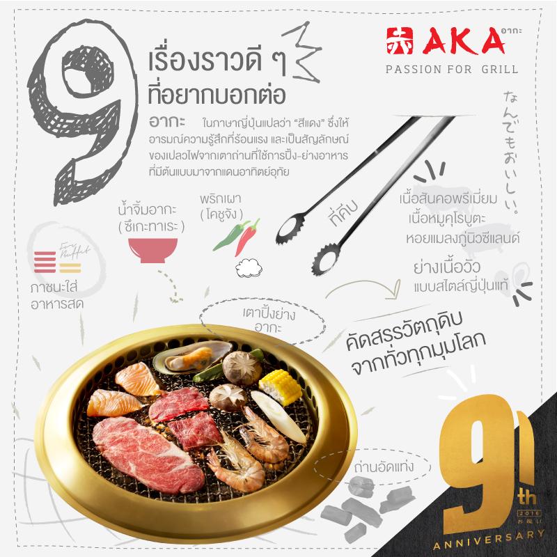 AW_AKA_platemat_info