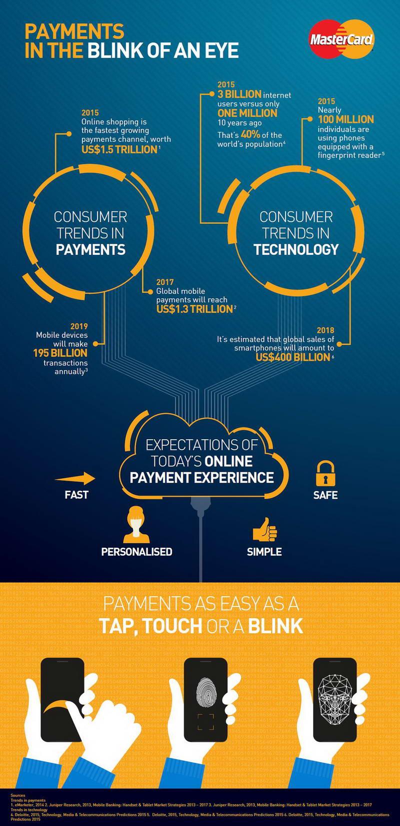 resize-mastercard-biometric-infographic-02-16