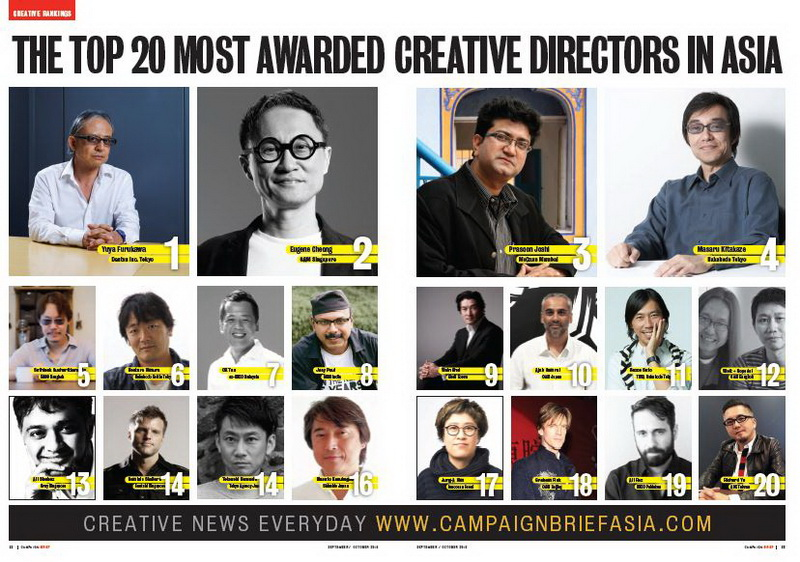 creative-people-most-awarded-2016