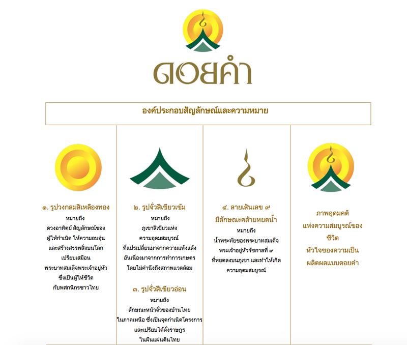 logo-doi-kham