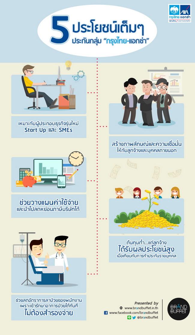 krungthaiaxa_inforgraphic_v1-1
