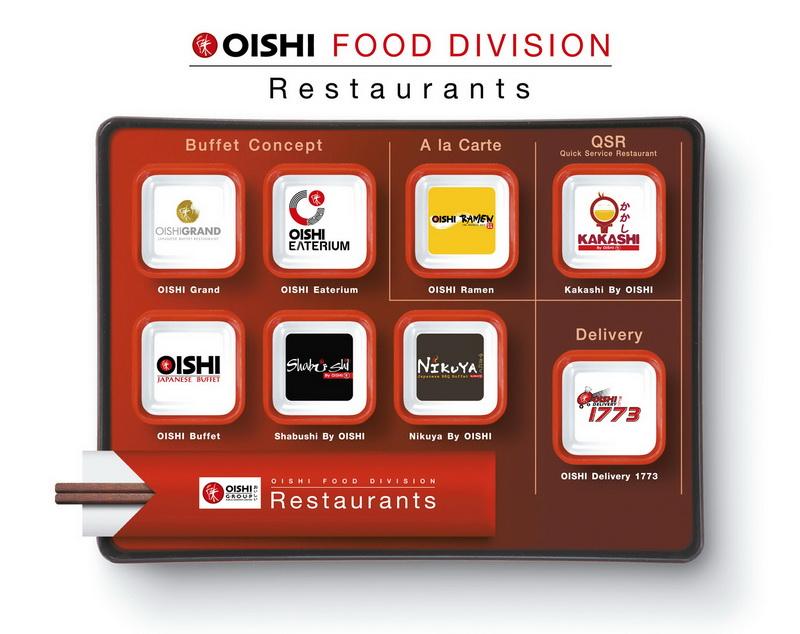 AW_Oishi_infoChart_Rest